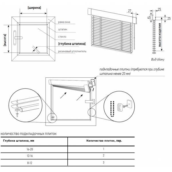Алюминиевые горизонтальные жалюзи Исотра 25 мм
