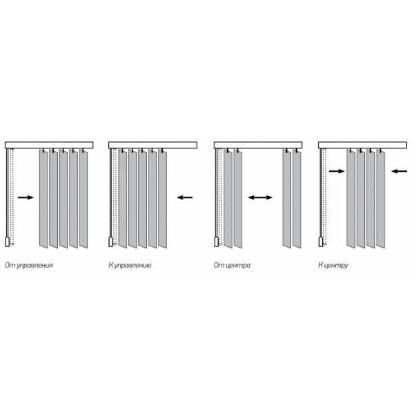 Вертикальные тканевые мультифактурные жалюзи